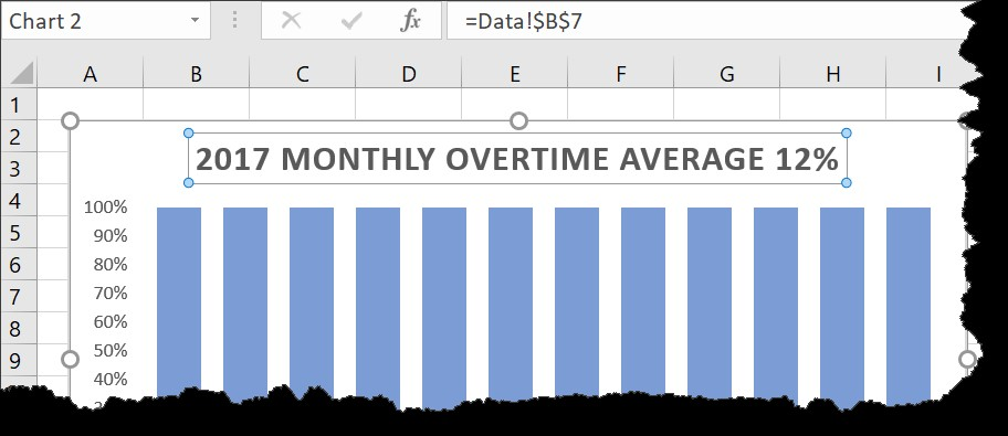 Excel visualizations adding dynamic chart titles business heres how you can add this type of functionality to your charts select an empty cell in the data worksheet for the chart title ccuart Image collections